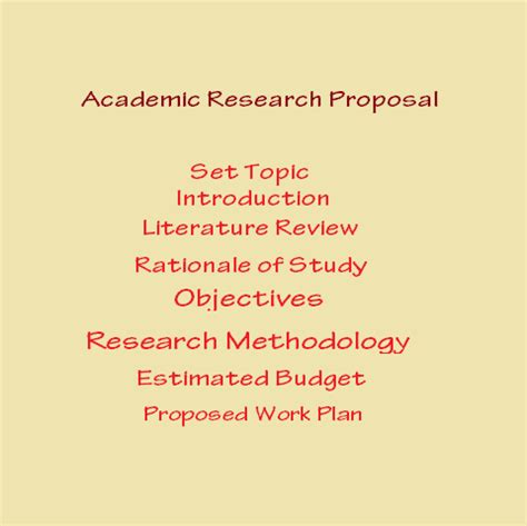 Professional Thesis Conclusion Writing Tips